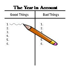 year in account