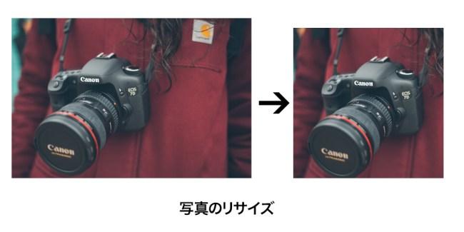 写真のリサイズ