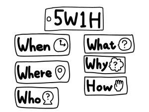 5W1Hに沿ってサイトの方向性を決める