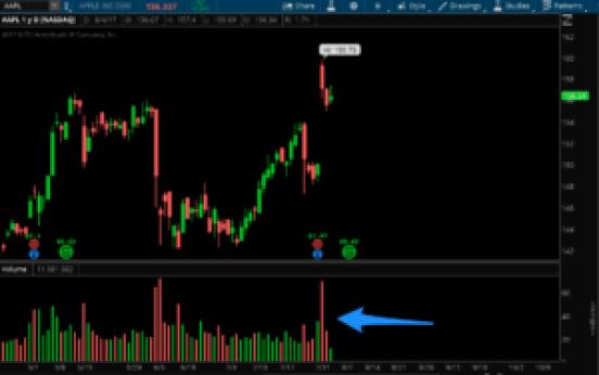 stock trading volume
