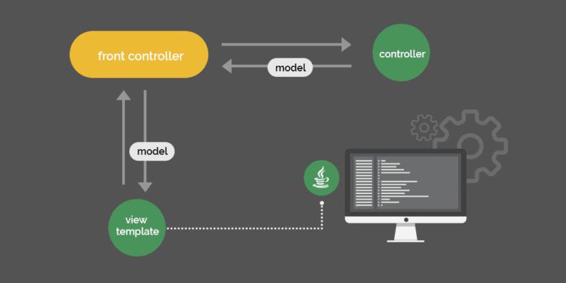 Database Security Monitoring