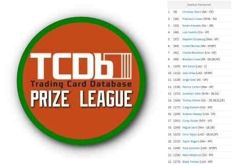 2021 TCDb Fantasy Baseball - Stadium Fantasium roster