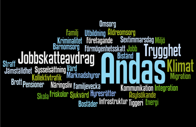 Screenshot wordle vallöften 2018