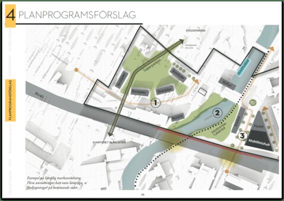 Planprogram Södra Centrum, Borås stad