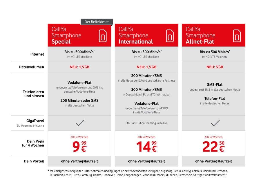 Vodafone CallYa: Mehr Datenvolumen für Tarife und Optionen