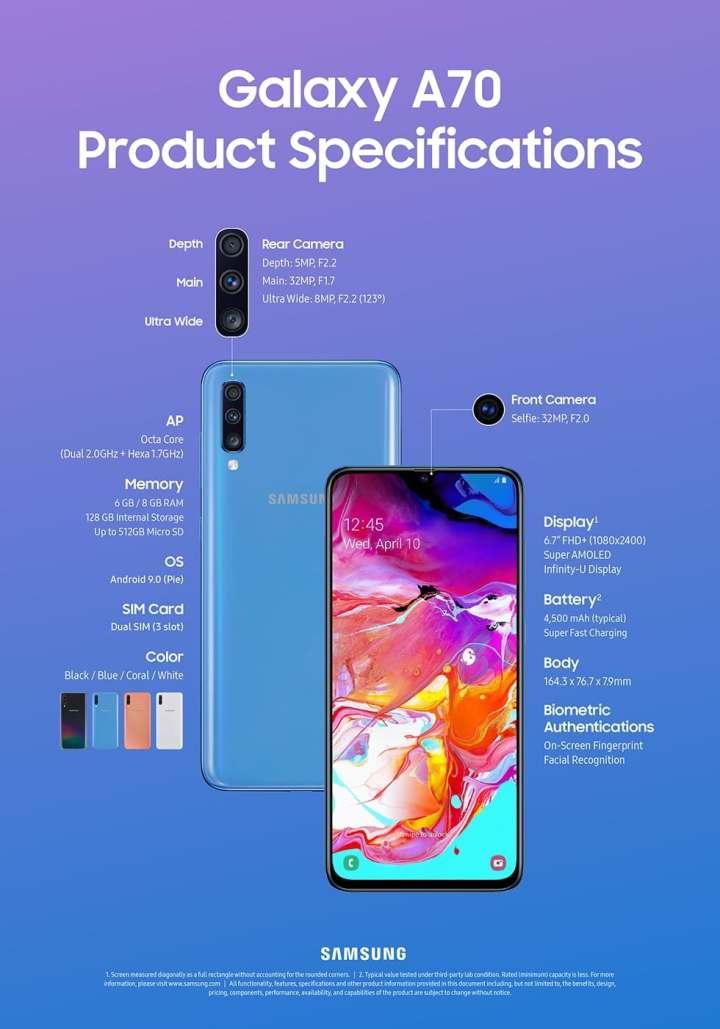 Samsung Galaxy A (70, 50, 40, 20e und 10): Fünf neue