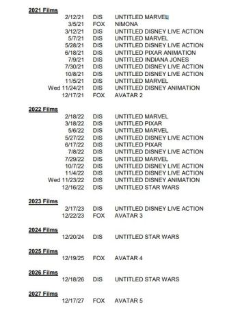 2019-05-08 09_02_20-Disney-Fox Potential Release Dates 5.3.19.xlsx - Microsoft Edge