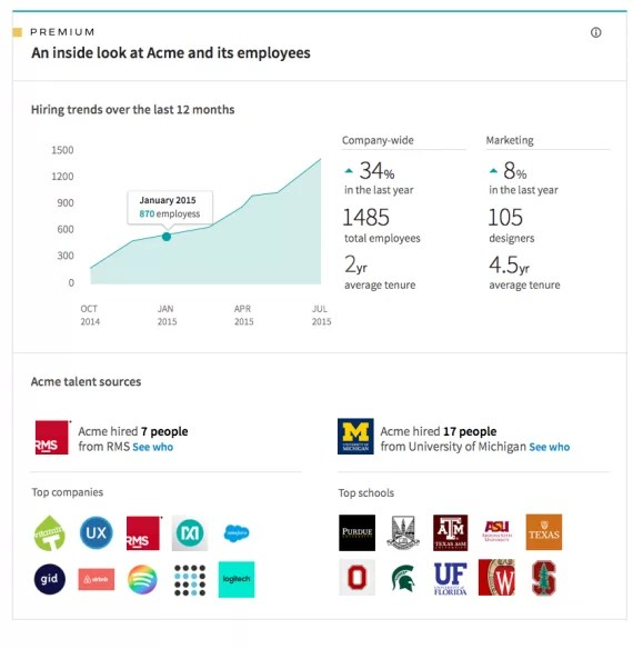Screenshot of LinkedIn company insight