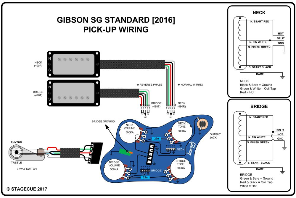 Wiring Diagram For 2017 SG Standard T 57 Classic Pickups?