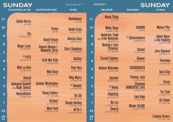 Coachella 2016 Sunday settimes