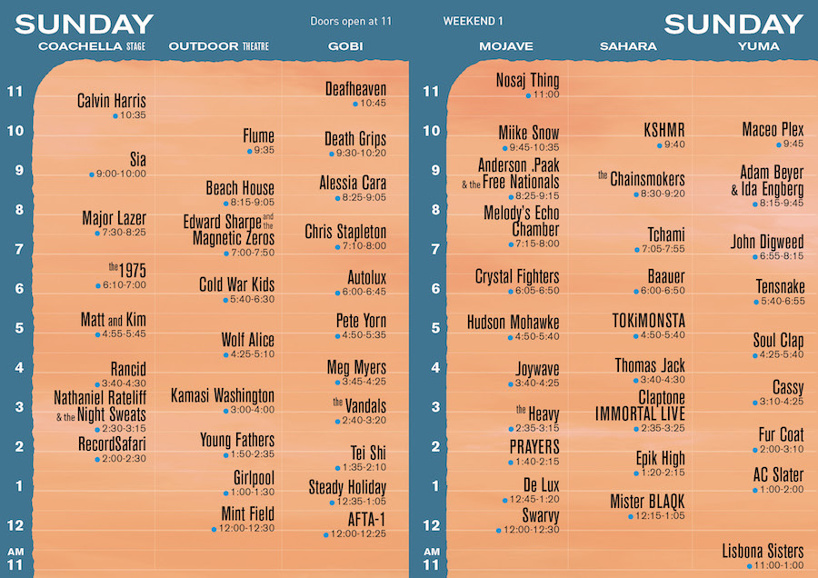 Coachella 2016 Sunday settimes