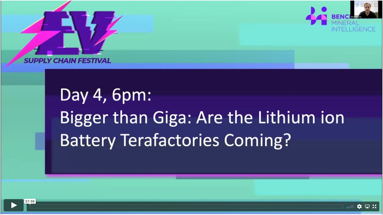 BIGGER THAN GIGA: ARE THE LITHIUM ION BATTERY TERAFACTORIES COMING?