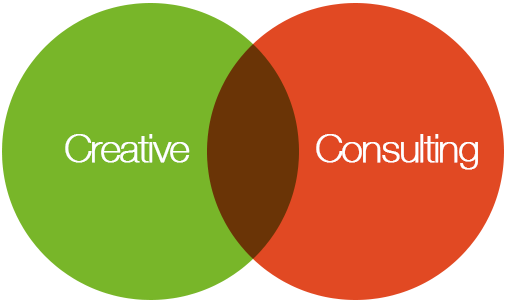 Creative-Consulting