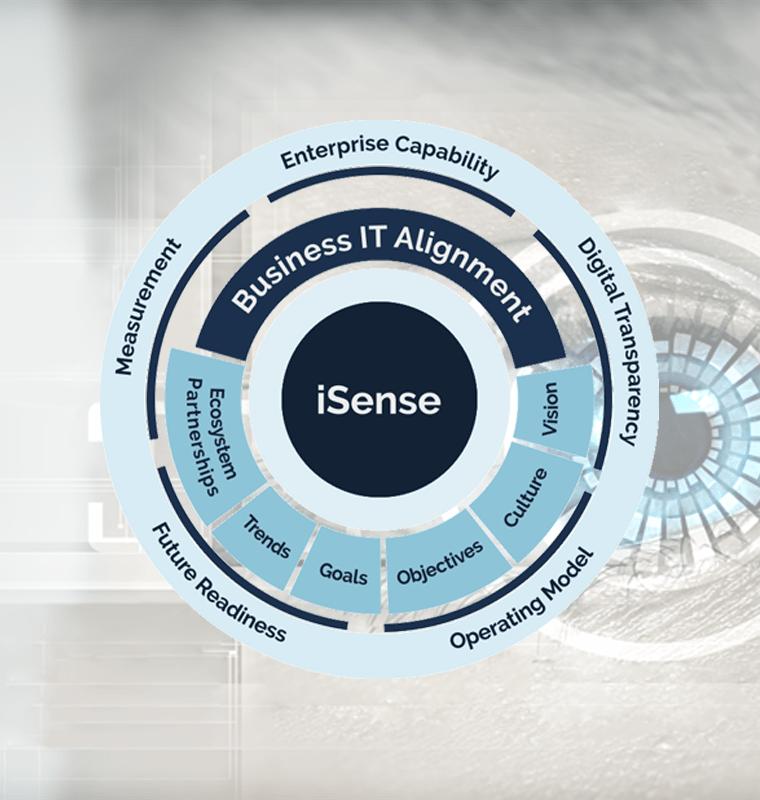 Digital Transformation - 360º CIO Services