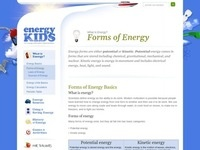 EIA's Forms of Energy