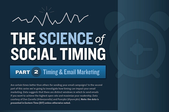 science-of-social-timing