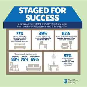 home staging statistics 2017