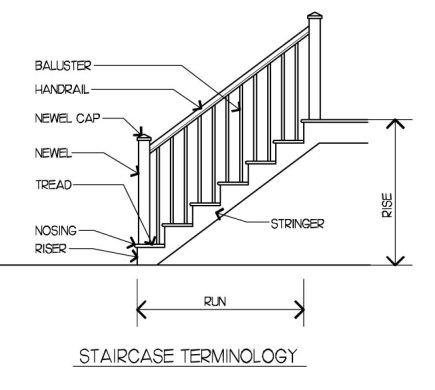 stair-part