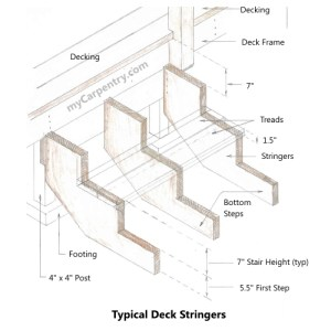 stair-plans