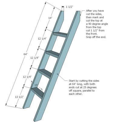 building ladders