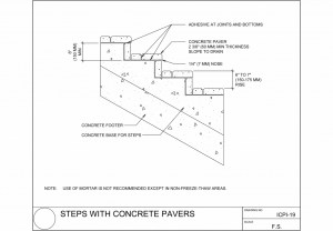concrete stairs design example