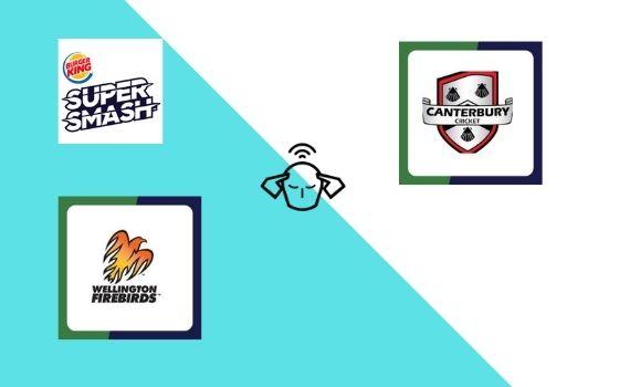 Wellington vs Canterbury, Super Smash 2020-21, 23rd T20 Match Prediction