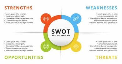A utilização da Análise SWOT no Gerenciamento de Projetos