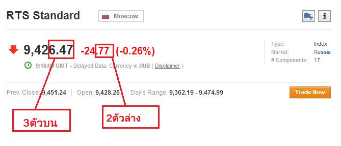 ผลหวยรัสเซีย