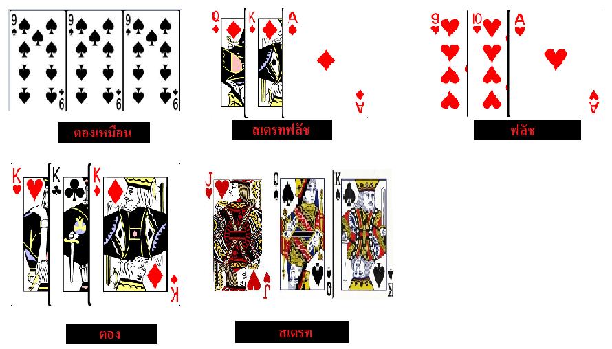 รูปแบบการชนะ 21+3 - การเล่น แบล็คแจ็ค