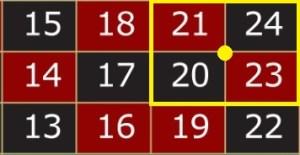 ค่อม 4 หมายเลข : อัตราจ่าย 1 : 8 - รูเล็ต คูณเท่าไหร่
