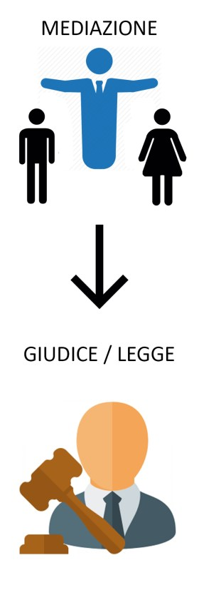 mediazione_giudice