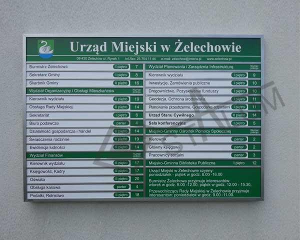 tablice-panelowe