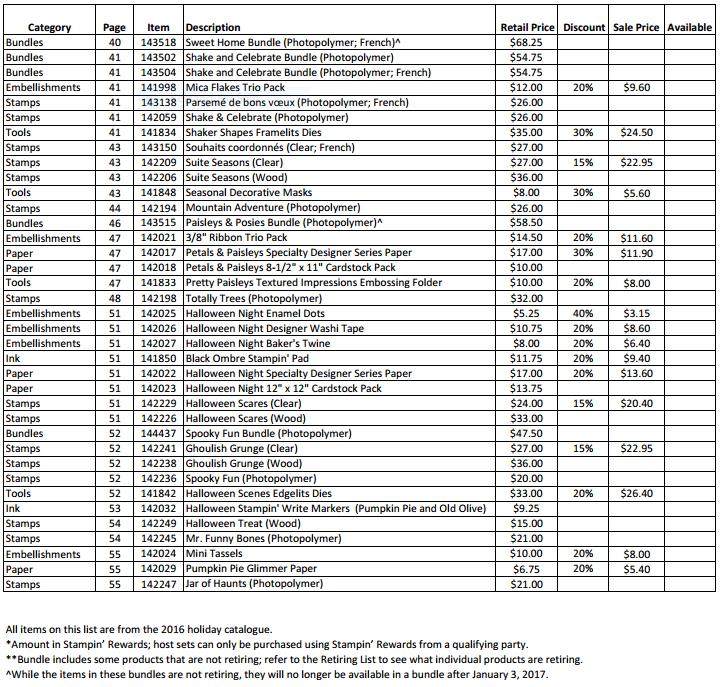 su-retiring-list-2016-pg-3