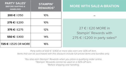 Sale-a-bration Stampin' Up! Stampin' Rewards