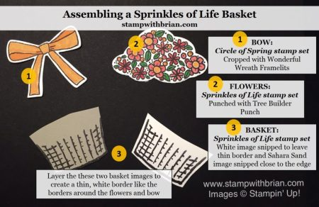 Spinkles of Life, Circle of Spring, Greatest Greetings, Stampin' Up!, Brian King, Get Well Card, GDP039