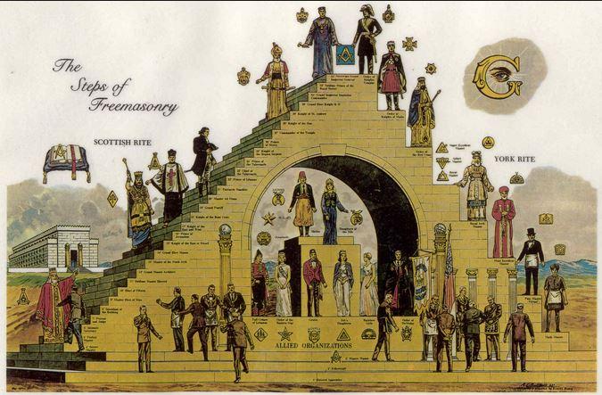 Freemasonry steps