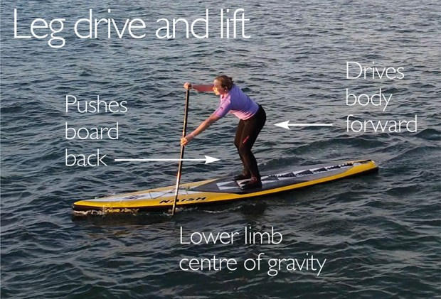 Drive and lift