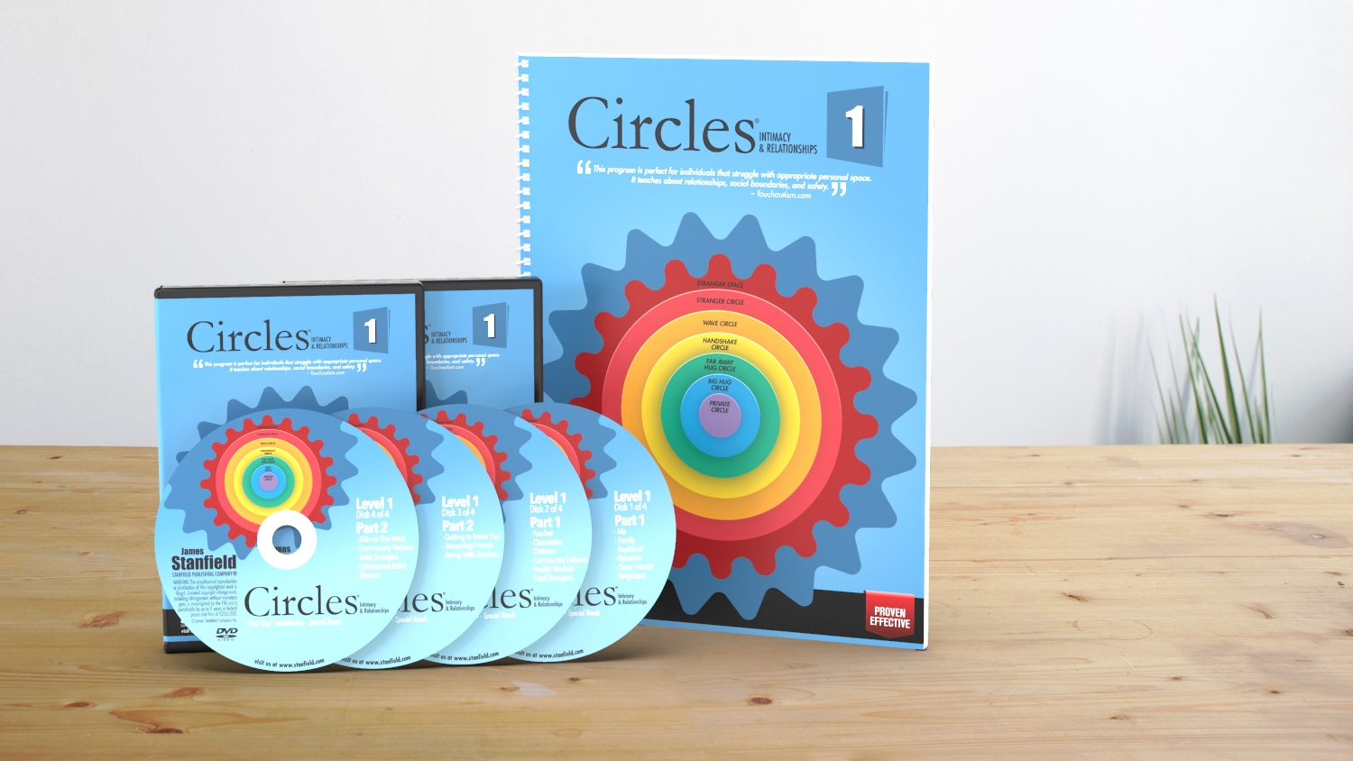 Circles Intimacy Amp Relationships