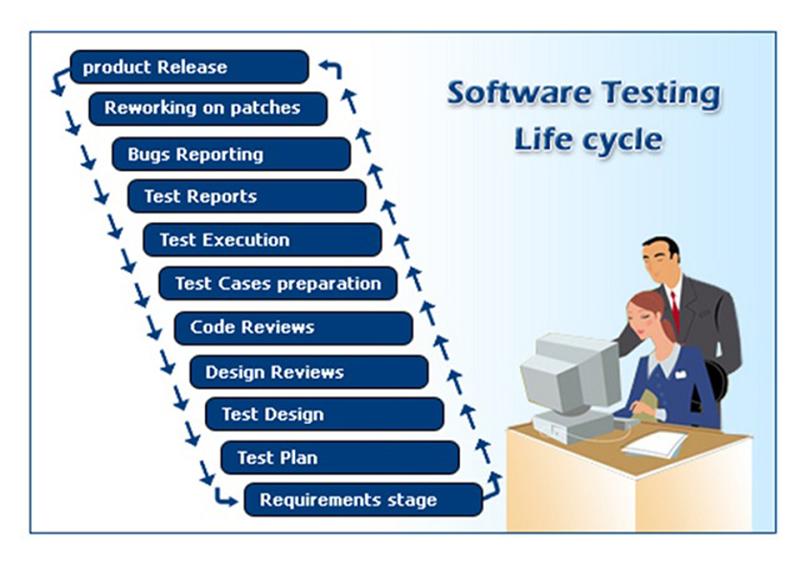 Học Tester đáp ứng nhu cầu tuyển Tester