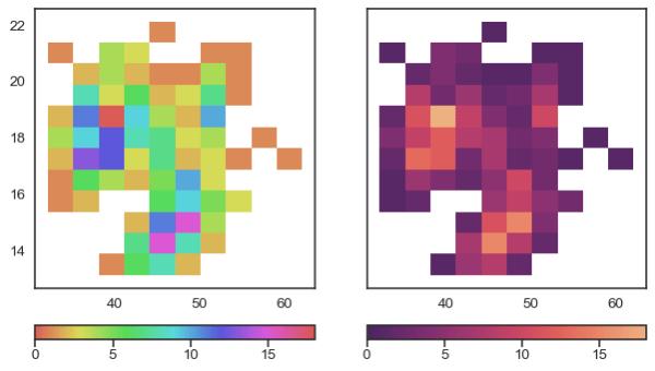 Choosing color palettes — seaborn 0.9.0 documentation
