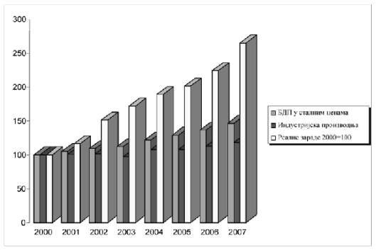 indeks-2007