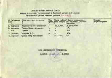 Учетная карточка воинского захоронения в Станьково - братская могила в центре деревни