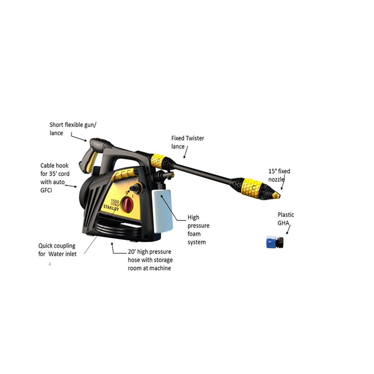 Stanley Slp Electric Pressure Washer