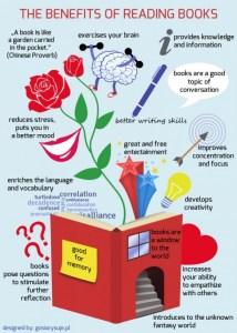 benefits-of-reading-books_52d551f4ccf5c_w1500