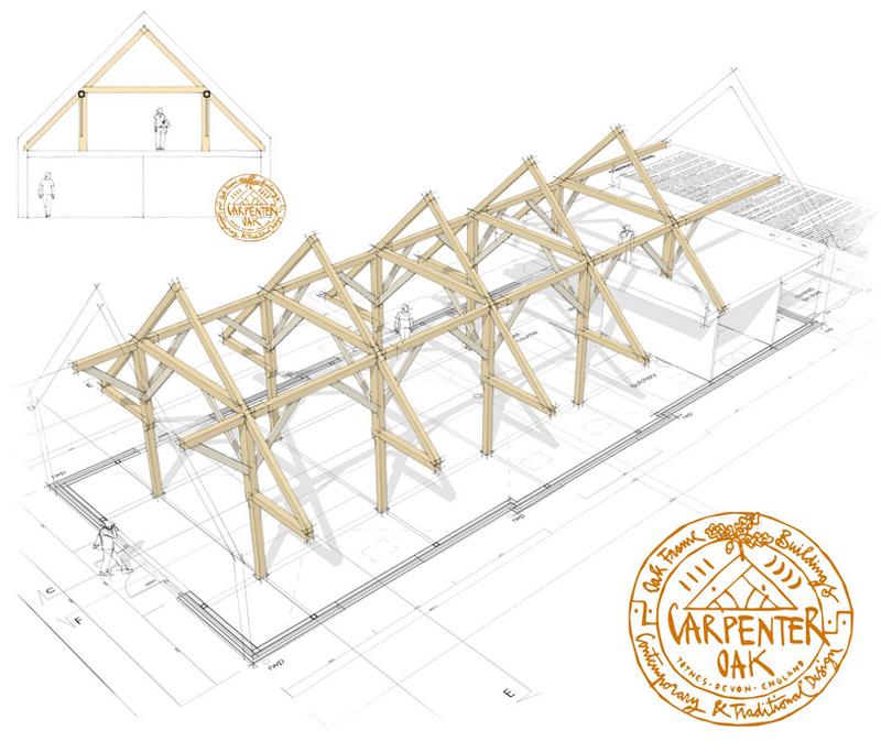 New Farm Shop Timber frame