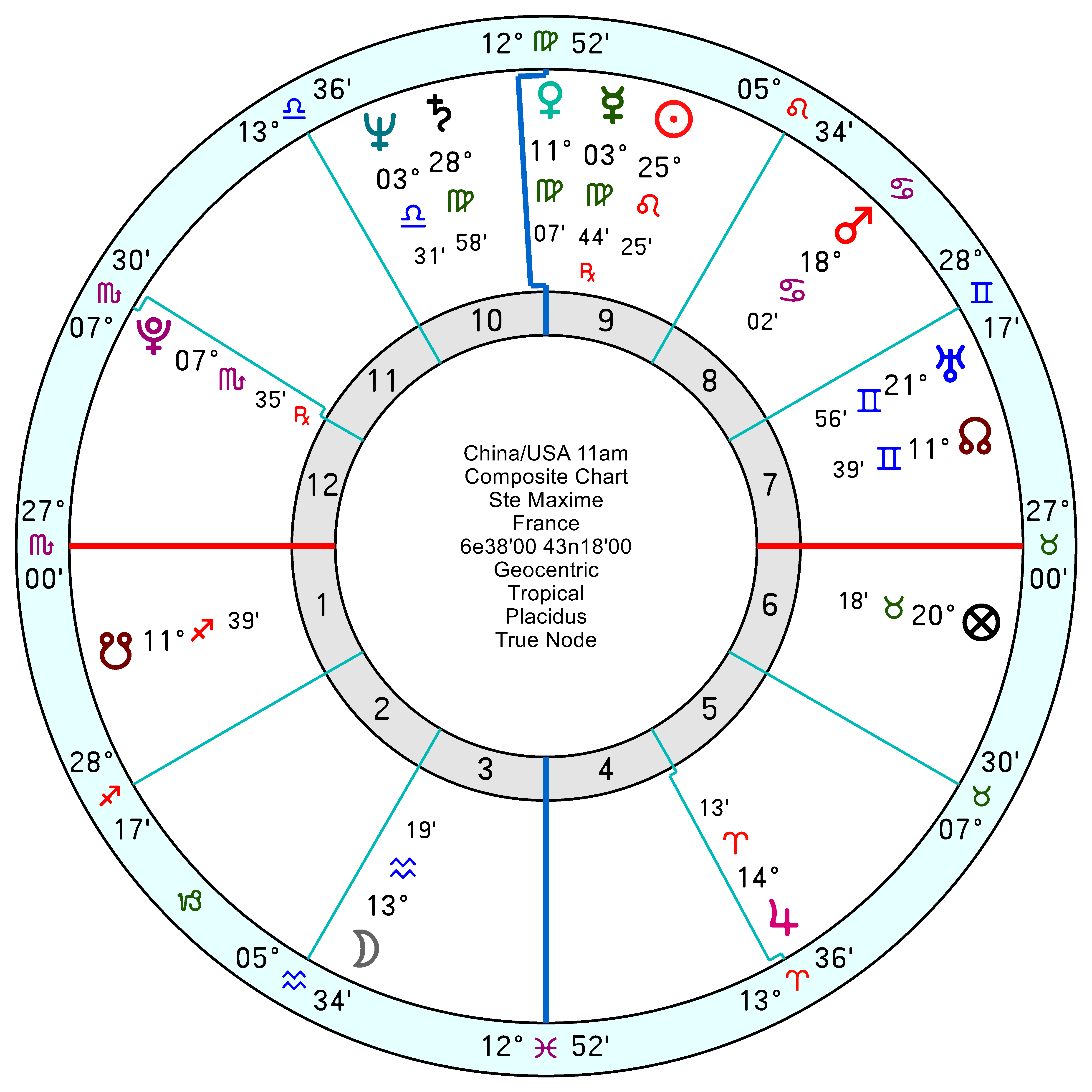 Astrology of Today's News – Page 28 – Astroinform with