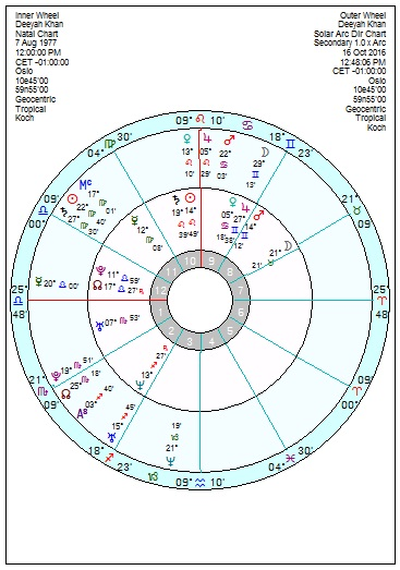Deeyah Khan – a Sun Saturn Leo with Neptune Pluto visionary