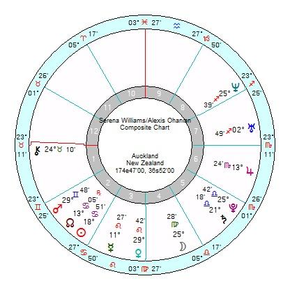 December 2016 – Astroinform with Marjorie Orr – Star4cast