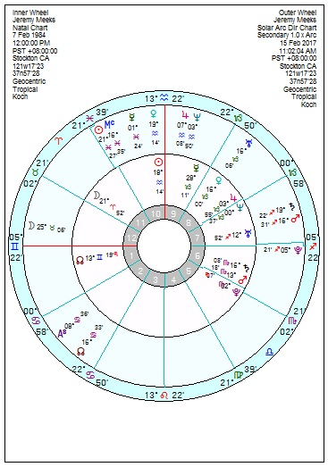 Astrology of Today's News – Page 188 – Astroinform with