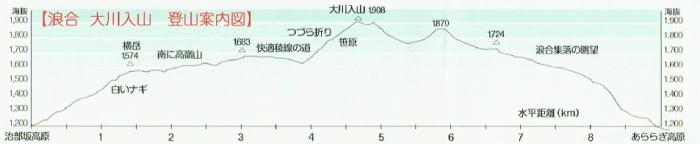 %e5%a4%a7%e5%b7%9d%e5%85%a5%e5%b1%b1%e6%a1%88%e5%86%85%e5%9b%b3